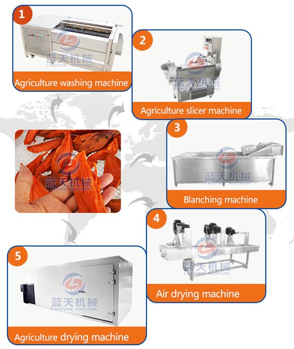 Processing of dryer machine
