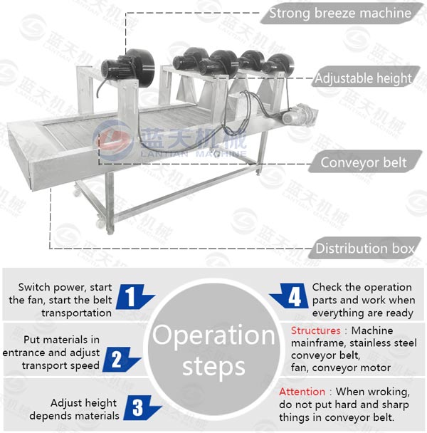 Operation steps of air drying machine